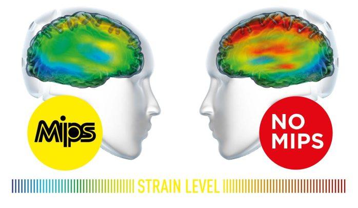 MIPS vs No MIPS